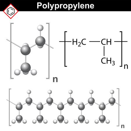 Structural chemical formula and model of polypropylene molecule