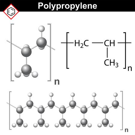 Structural chemical formula and model of polypropylene molecule