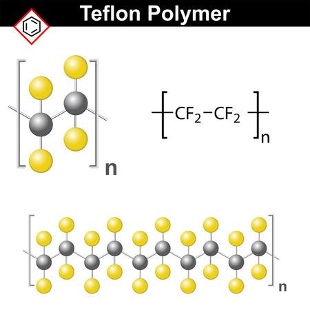 흰색 배경에 고립 된 구조 화학식 및 테플론 폴리머, 플렉시 글라스, 2 차원 벡터의 모델,