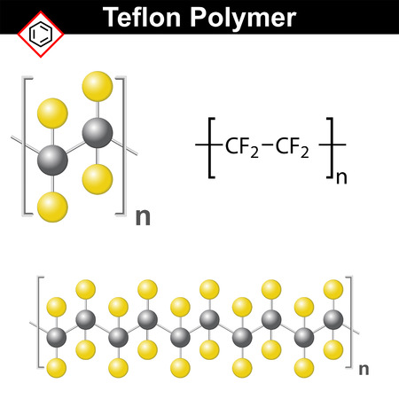 Structural chemical formula and model of teflon polymer, plexiglass, 2d vector, isolated on white background Иллюстрация