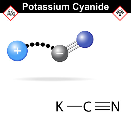Potassium cyanide molecule, fatal poison structure and model, 2d & 3d vector isolated on white background Иллюстрация