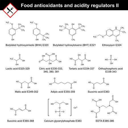 main part: Chemical structures of main food antioxidants and acidity regulators, part II, 2d vector, eps 8