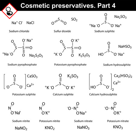 sulfur: Molecular structures of main cosmetic preservatives, fourth set.