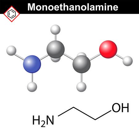 Ethanolamine molecular structure, 2d and 3d vector.