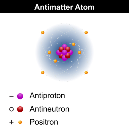 anti nuclear: Antimatter atom model, 3d icon, isolated on white background