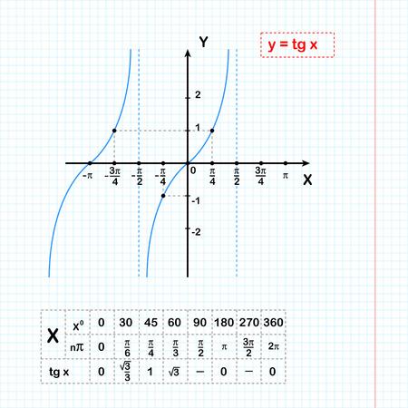 Excepcional Coordinar Las Hojas De Trabajo De Matemáticas Avión ...