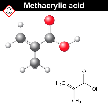 meth: Methacrylic acid molecule, 2d and 3d illustration of chemical structure