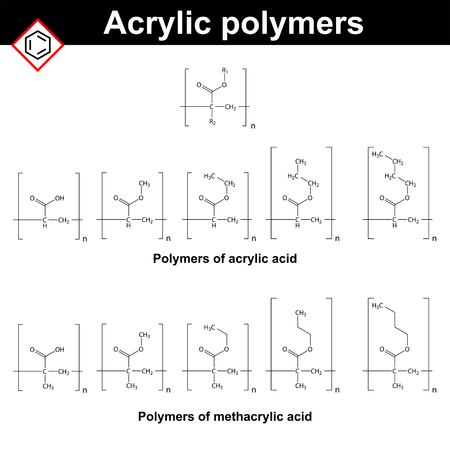monomer: Polymers of acrylic and methacrylic acid, 2d illustrations of chemical molecules