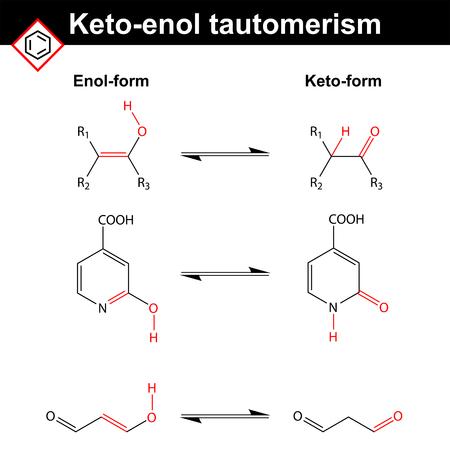 balanza de laboratorio: ejemplos de reacci�n tautomer�a ceto-enol con fragmentos variables marcadas, ilustraci�n vectorial 2d en el fondo blanco Vectores