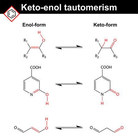 balanza de laboratorio: Keto-enol tautomerism reaction examples with marked variable fragments, 2d vector illustration on white background Vectores