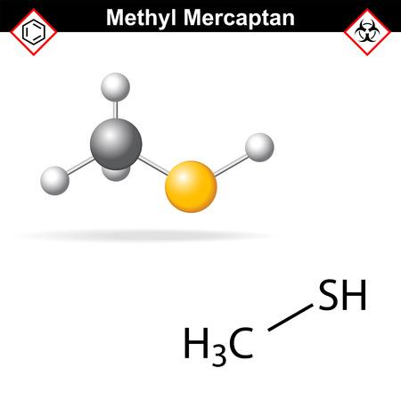 Méthyl mercaptan molécule, odorant du gaz naturel, 2d et 3d illustration, vecteur