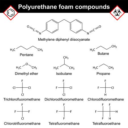coolant: Polyurethane foam spray compounds, structural chemical formulas Illustration