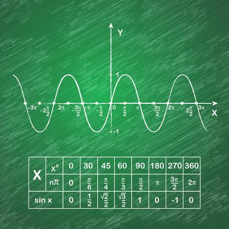 Sine function on school blackboard, educational schedule, 2d vector illustration Illustration