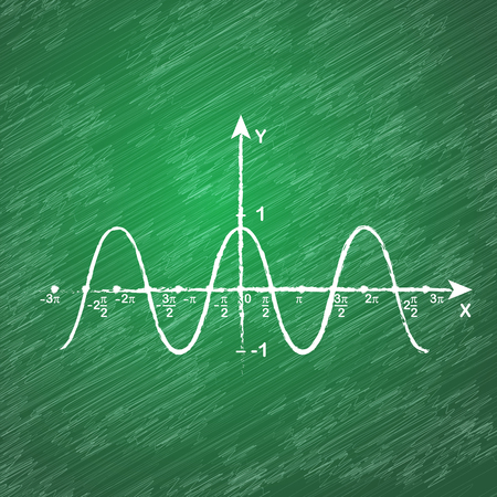 school schedule: Cosine function on school blackboard, educational schedule, 2d vector illustration