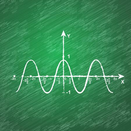 Cosine function on school blackboard, educational schedule, 2d vector illustration