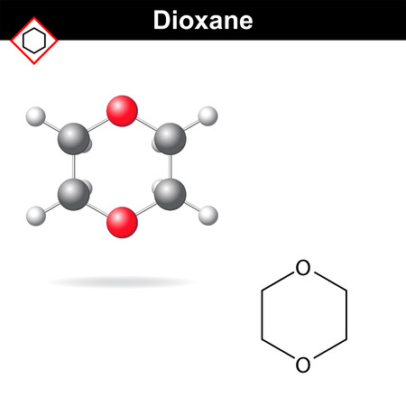 Molecular chemical formula and model of dioxane molecule, 2d and 3d vector illustration, isolated on white 矢量图像