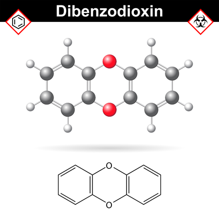 incineration: 1,4- Dibenzodioxine polycyclic heterocyclic organic chemical substance, molecular chemical structure and formula, 2d and 3d vector illustration, isolated on white background
