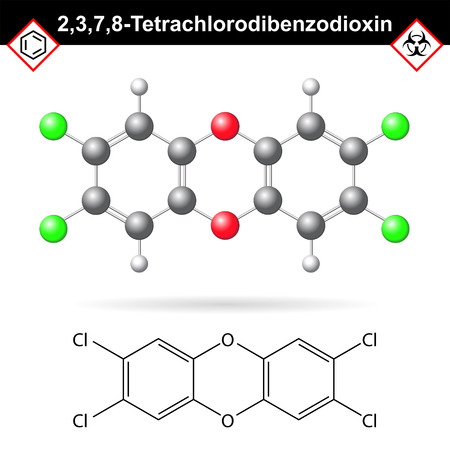 widespread: 2,3,7,8- Dibenzodioxin - widespread environmental pollutant, dioxine class of chemical, polychlorinated toxic and dangerous synthetic toxicant, 2d and 3d vector illustration, isolated on white background Illustration