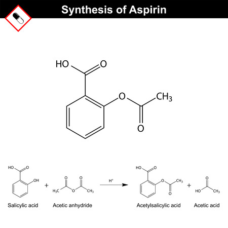 reagent: Synthesis of acetylsalicylic acid, aspirin chemical formula, the chemical reaction of acetylation, 2d vector illustration, isolated on white background