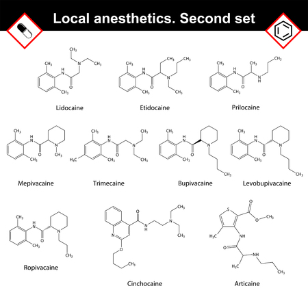 Local anesthetics of amide group, medical drugs formulas, 2d vector illustration, isolated on white background