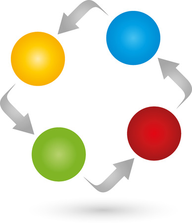 four color printing: Four Circles and arrows, logo, motion, color