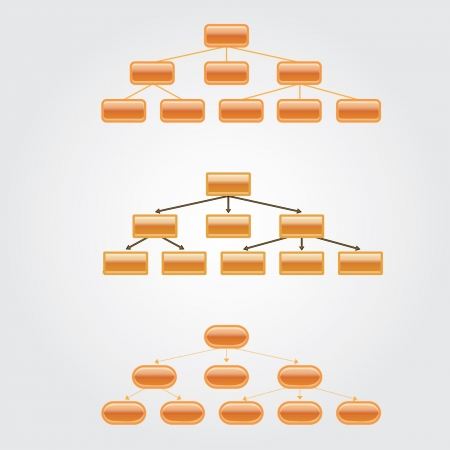 Oranization charts Illustration