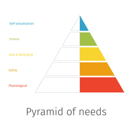 needs: Pyramid of needs. Vector illustration. Illustration