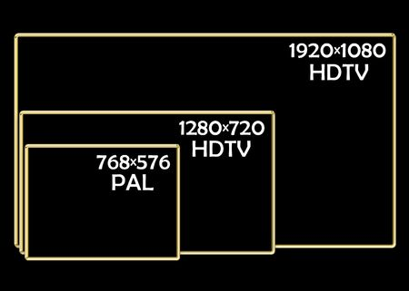 pal: Illustration of formats of the screen for various video