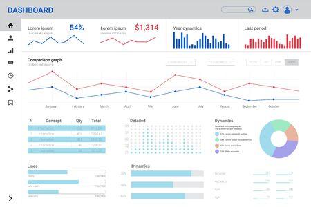Admin dashboard design for website. Business, analytics and big data infographic template. Vector flat illustration. User panel design. Vector Illustratie