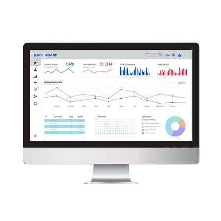 Statistiques en ligne et analyse de données. Modèle de marketing et de trading numérique et maquette.