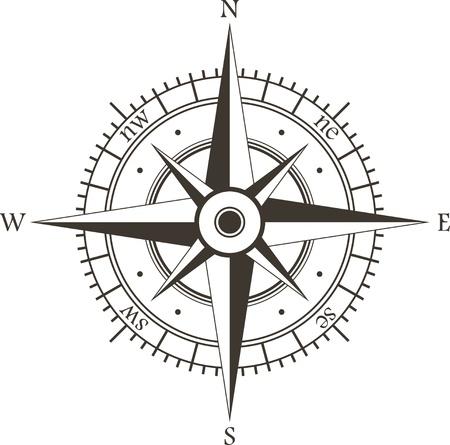 kompassrose: Windrose