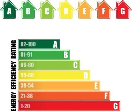 energy ranking: Energy efficiency Illustration