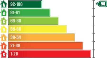 eficiencia energetica: Energ�a gr�fico eficiencia Vectores