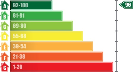 norm: Energy efficiency graph
