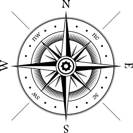 brujula: Rosa de los vientos
