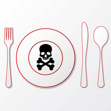 Cutlery with skull on plain background.