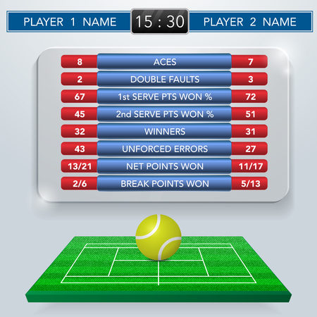 Tennisspielstatistik