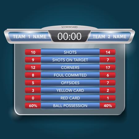 Dark background with match statistics and scoreboard