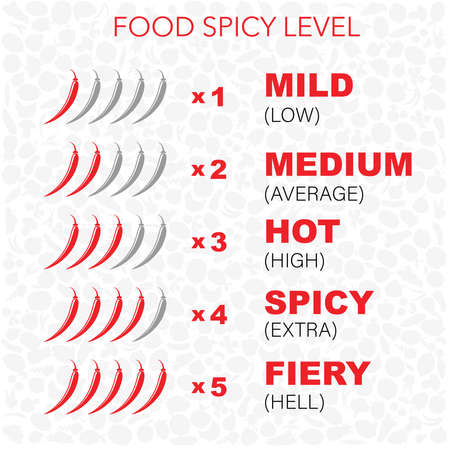 Food spicy level background