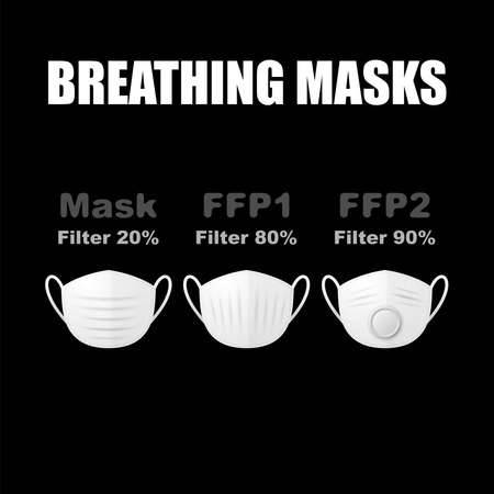 Face white breathing mask different types on black