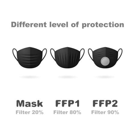 Face black breathing mask different types Ilustracja