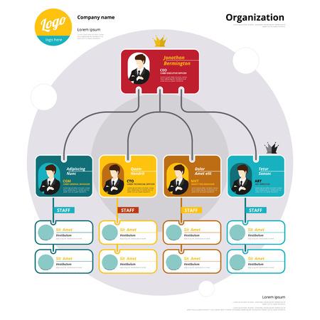 organization: 조직 차트를 coporate 구조, 조직의 흐름. 벡터 일러스트 레이 션. 일러스트