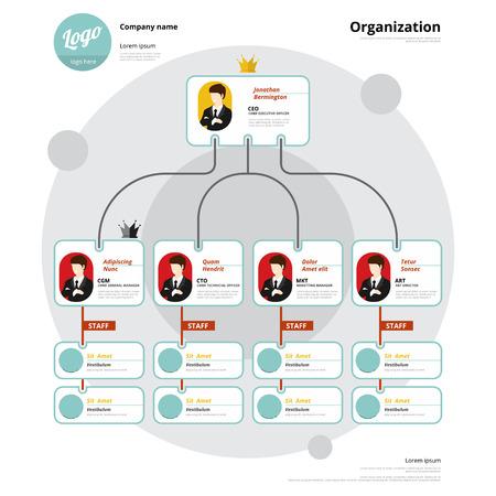 diagrama de flujo: Organigrama, estructura corporativa, Flujo de la organización.
