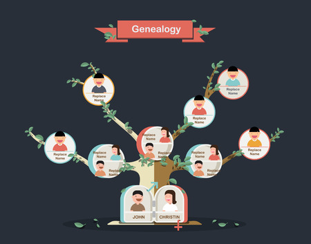 family history: Genealogical tree. Family tree in flatdesign. Pedigree template. vector design.