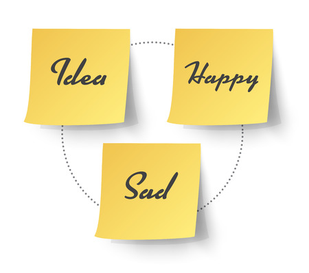 post it notes: Yellow Sticky Note with emotion text. Vector illustration. Illustration