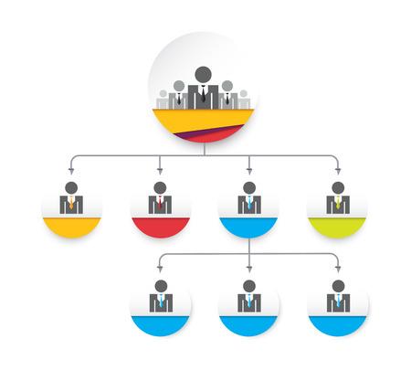 Vector plantilla de la organización moderna y simple. ilustración vectorial