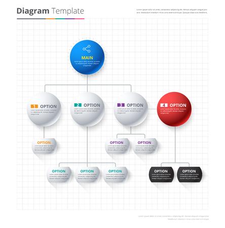 Diagrammvorlage, Organigramm-Vorlage. Flow-Vorlage, leeres Diagramm für Text, weißer Farbe, Kreis Diagramm, Vektor stock Design ersetzen. Standard-Bild - 58753892