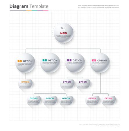 Diagrammvorlage, Organigramm-Vorlage. Flow-Vorlage, leeres Diagramm für Text, weißer Farbe, Kreis Diagramm, Vektor stock Design ersetzen. Standard-Bild - 58753987
