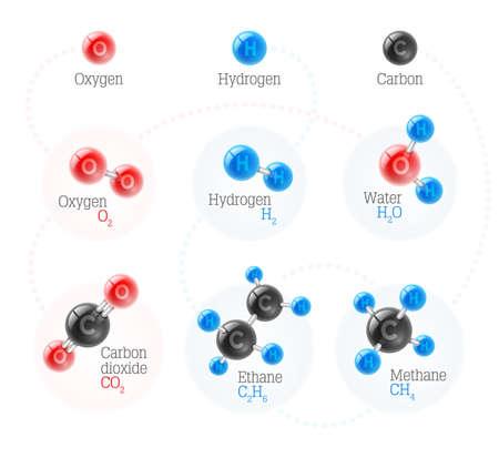 Satz von chemischen und physikalischen Atomen Moleküle Modelle von Sauerstoff, Wasserstoff, Kohlenstoff und ihre Verbindungen. Wasser, Kohlendioxidgas, Methan, Ethan. Vektor-Illustration, eps10 isoliert auf weißem Hintergrund