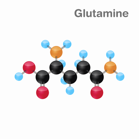 Molecular omposition and structure of Glutamine, Gln, best for books and education